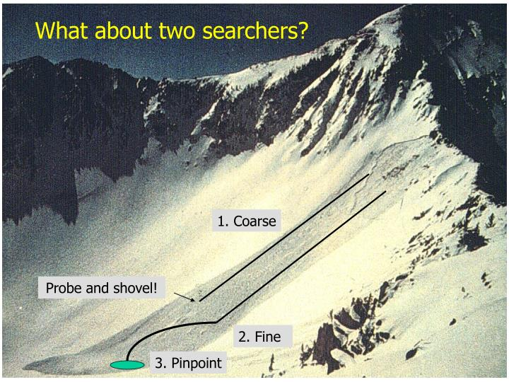 What about two searchers?