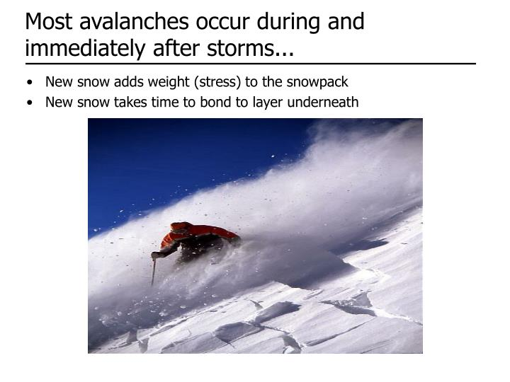 Most avalanches occur during and