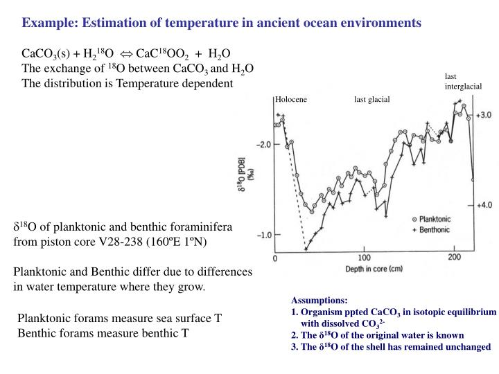 Example: Estimation of temperature in ancient ocean environments