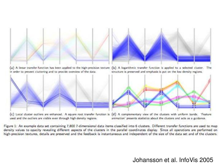 Johansson et al. InfoVis 2005
