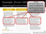 example illinois qris learning environment2