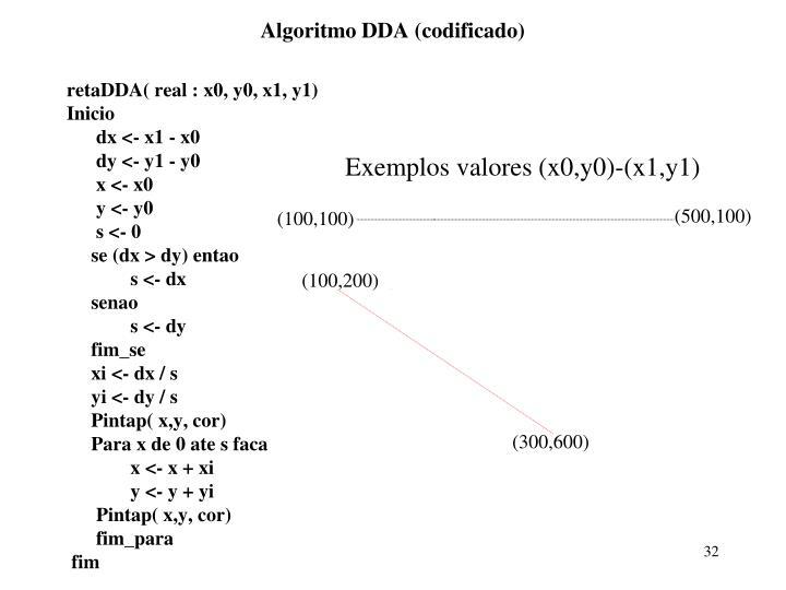 Algoritmo DDA (codificado)
