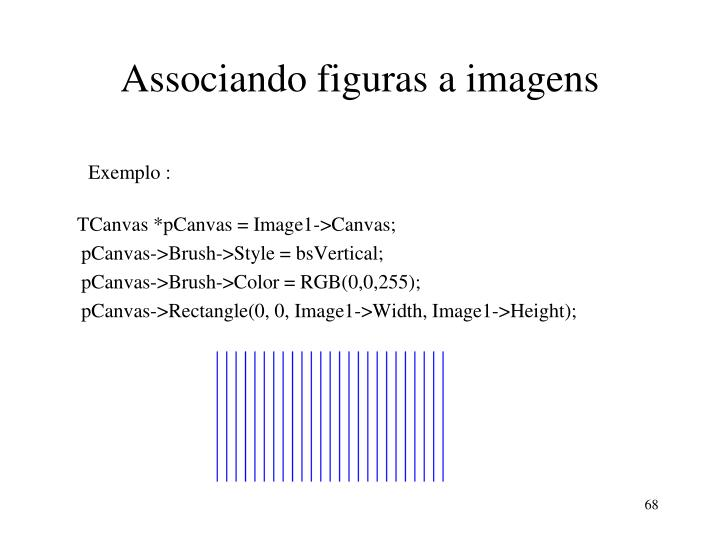 Associando figuras a imagens