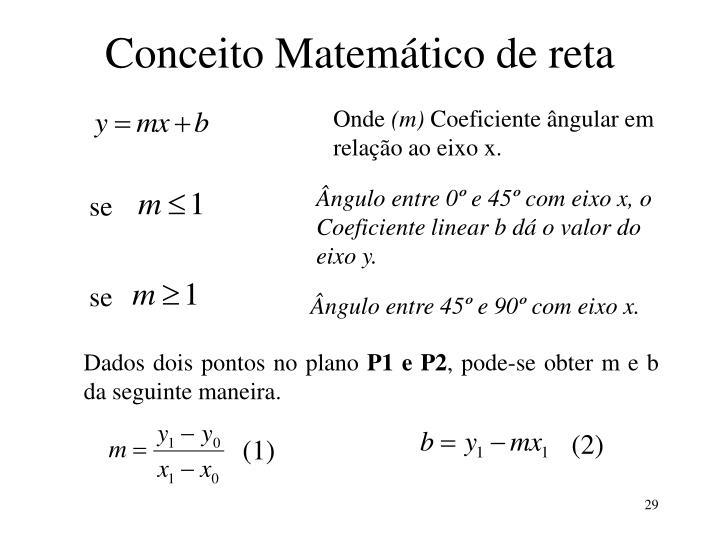 Conceito Matemático de reta
