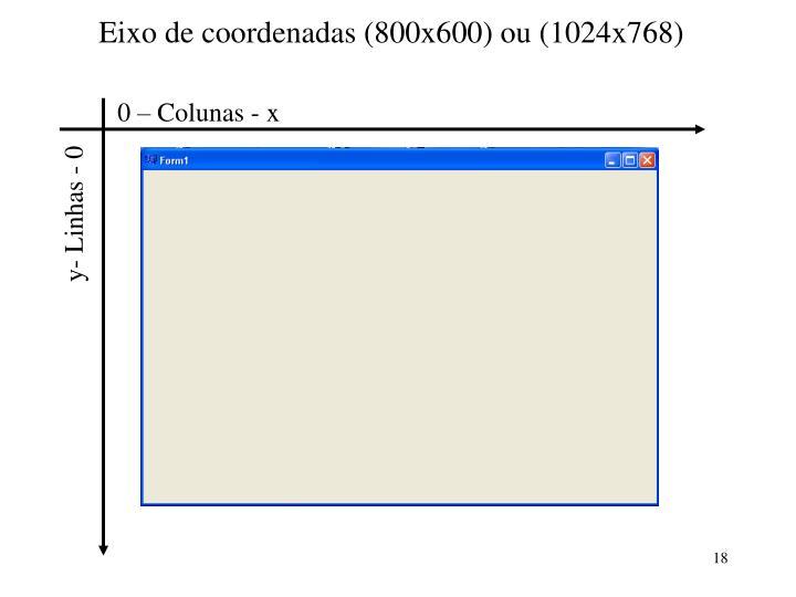 Eixo de coordenadas (800x600) ou (1024x768)