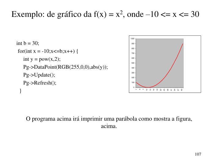 Exemplo: de gráfico da f(x) = x