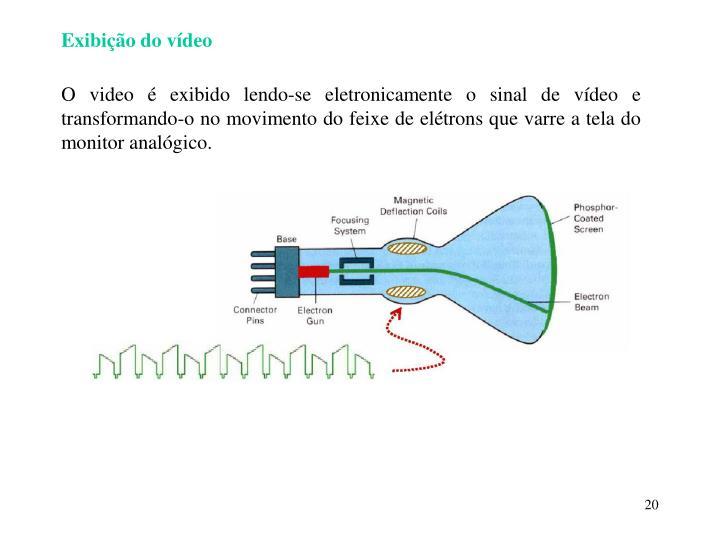 Exibição do vídeo