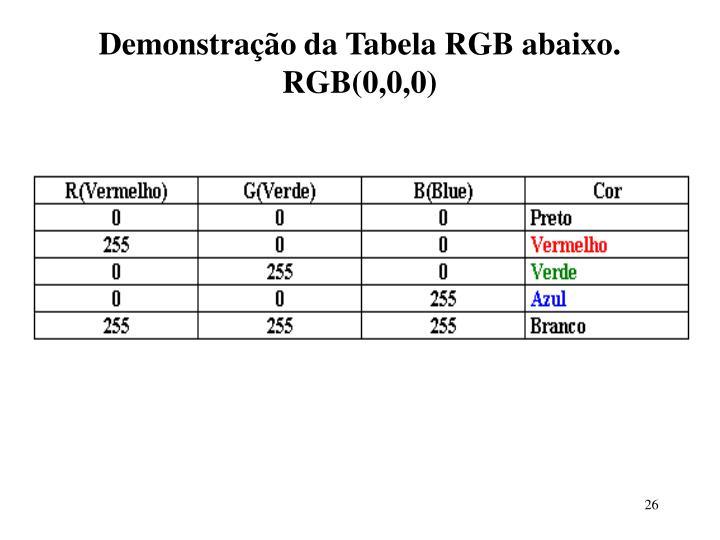 Demonstração da Tabela RGB abaixo.