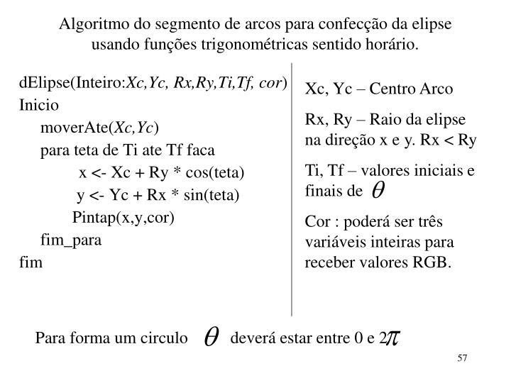 Algoritmo do segmento de arcos para confecção da elipse usando funções trigonométricas sentido horário.