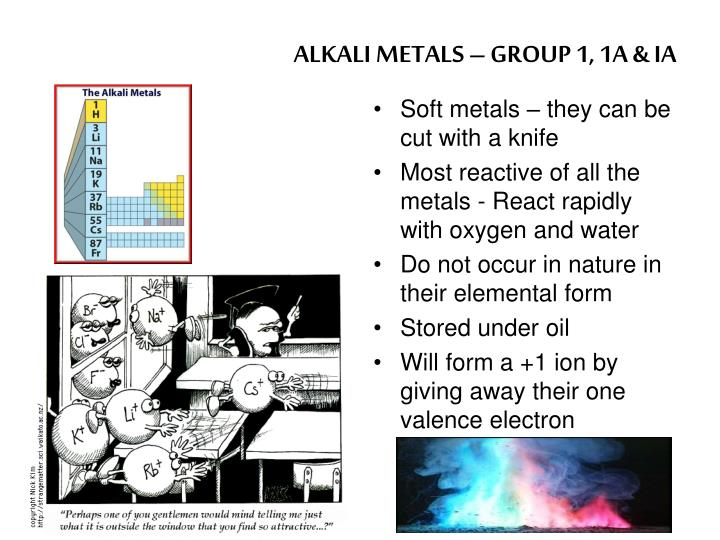 ALKALI METALS – GROUP 1, 1A & IA