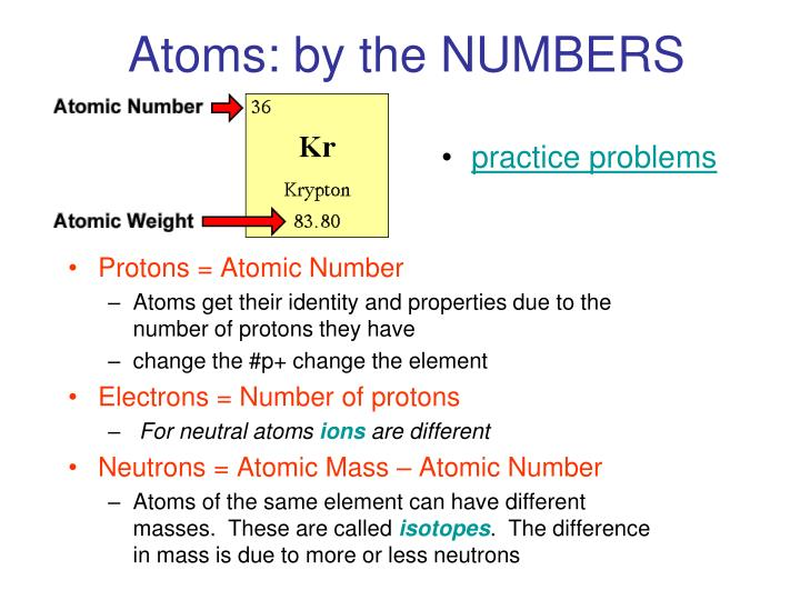Atoms: by the NUMBERS