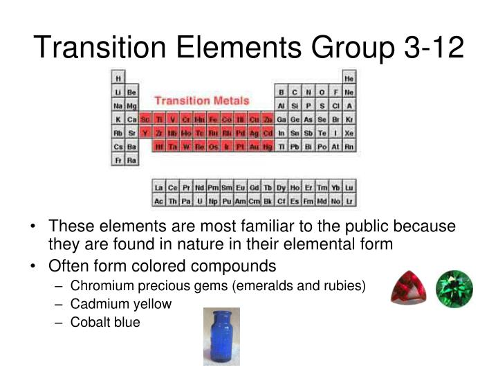 Transition Elements Group 3-12