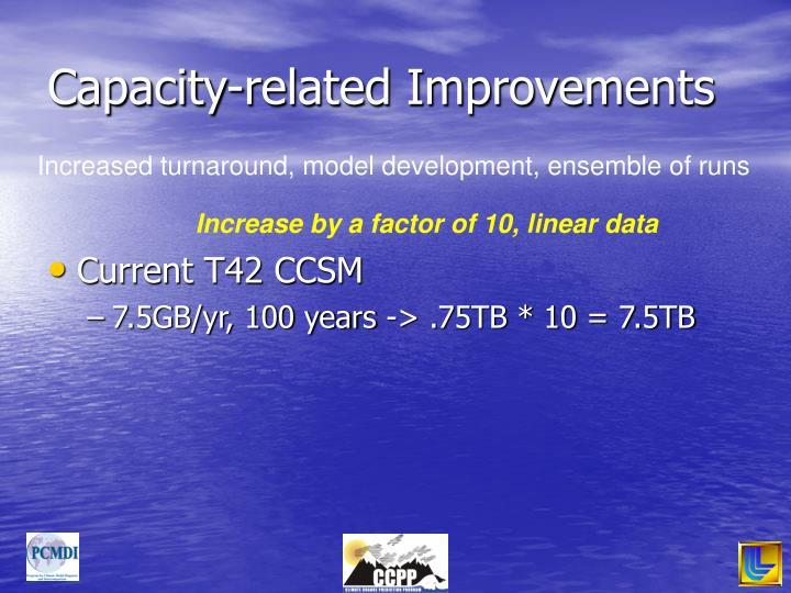 Capacity-related Improvements