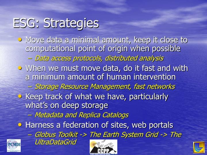 ESG: Strategies