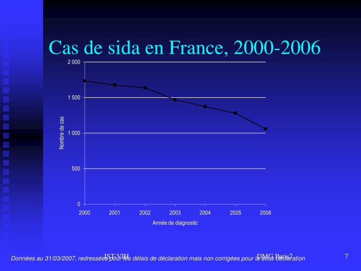 Cas de sida en France, 2000-2006