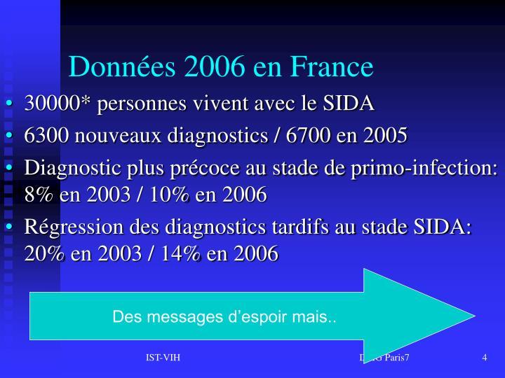 Données 2006 en France
