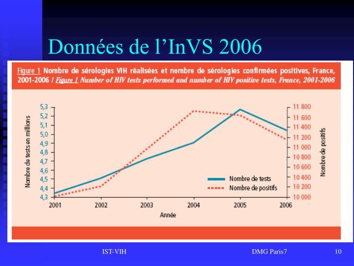 Données de l'InVS 2006