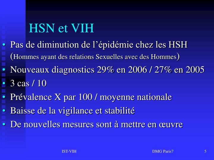 HSN et VIH