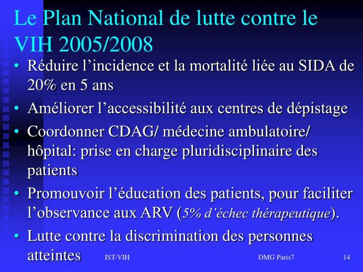Le Plan National de lutte contre le VIH 2005/2008