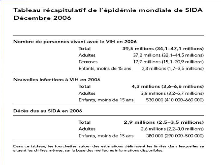 IST-VIH                                                                         DMG Paris7