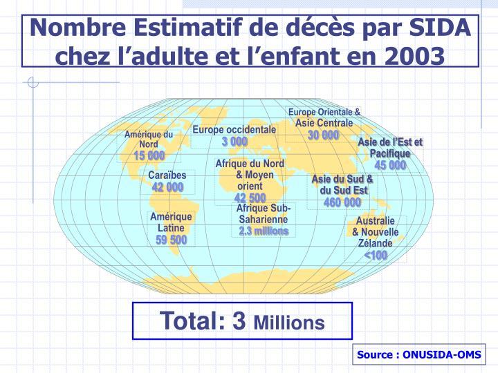 Nombre Estimatif de décès par SIDA chez l'adulte et l'enfant en 2003