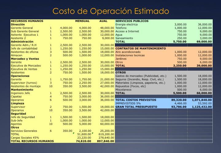 Costo de Operación Estimado