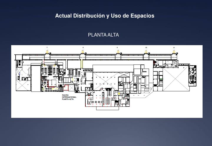 Actual Distribución y Uso de Espacios