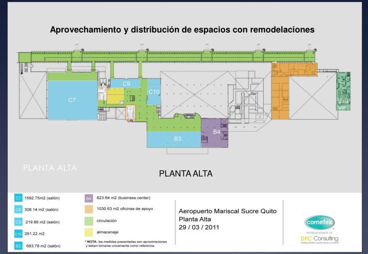 Aprovechamiento y distribución de espacios con remodelaciones