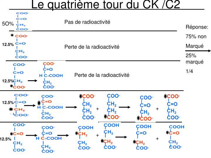 Le quatrième tour du CK /C2