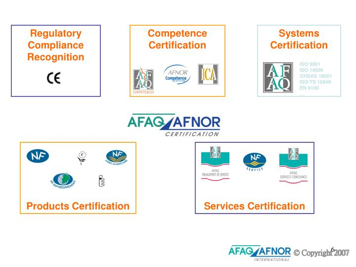 AFAQ AFNOR Certification Products Range