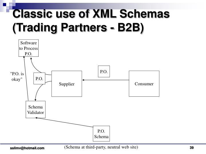 Classic use of XML Schemas
