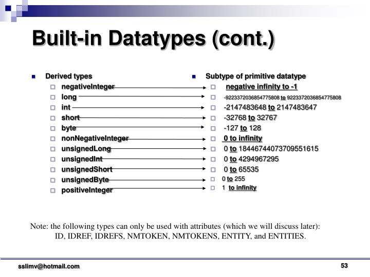Built-in Datatypes (cont.)