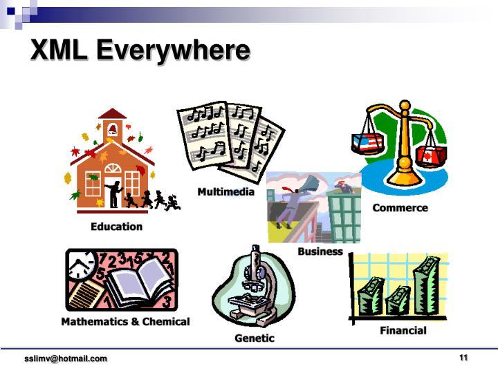 XML Everywhere