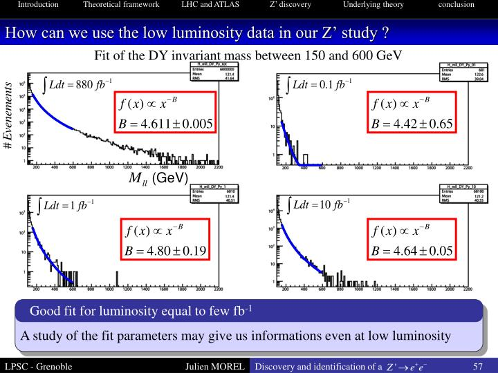 How can we use the low luminosity data in our Z' study ?