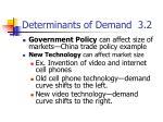 determinants of demand 3 22