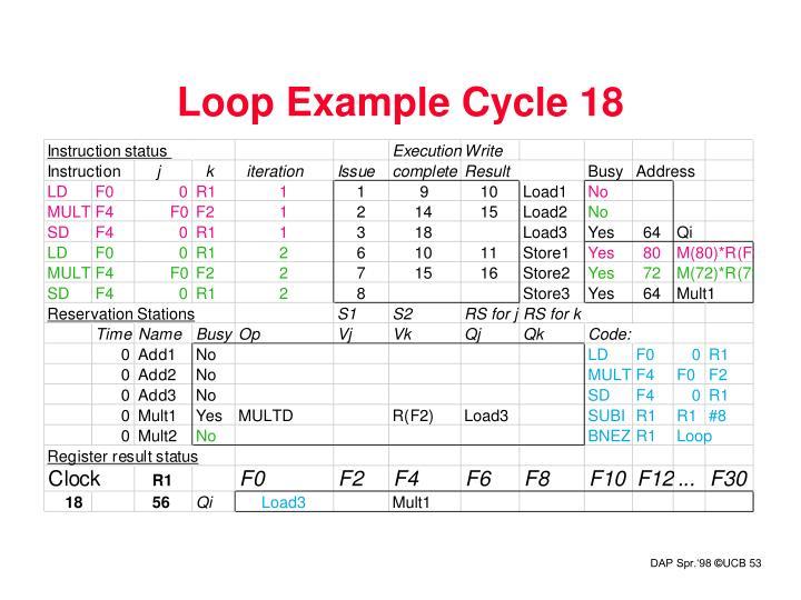 Loop Example Cycle 18