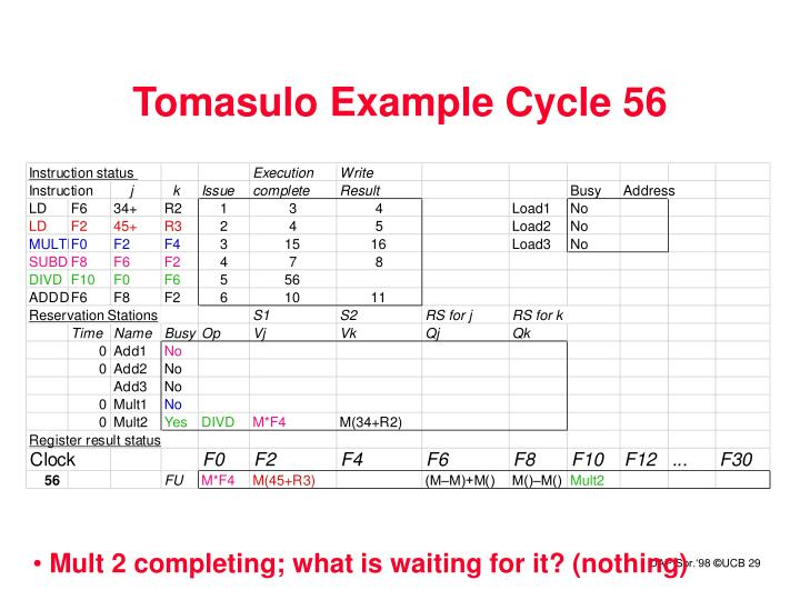 Tomasulo Example Cycle 56
