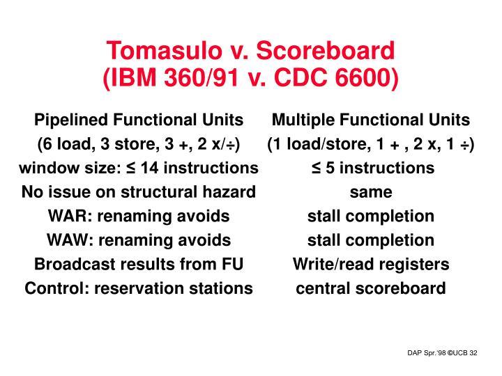 Tomasulo v. Scoreboard