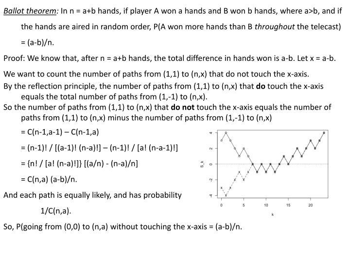 Ballot theorem