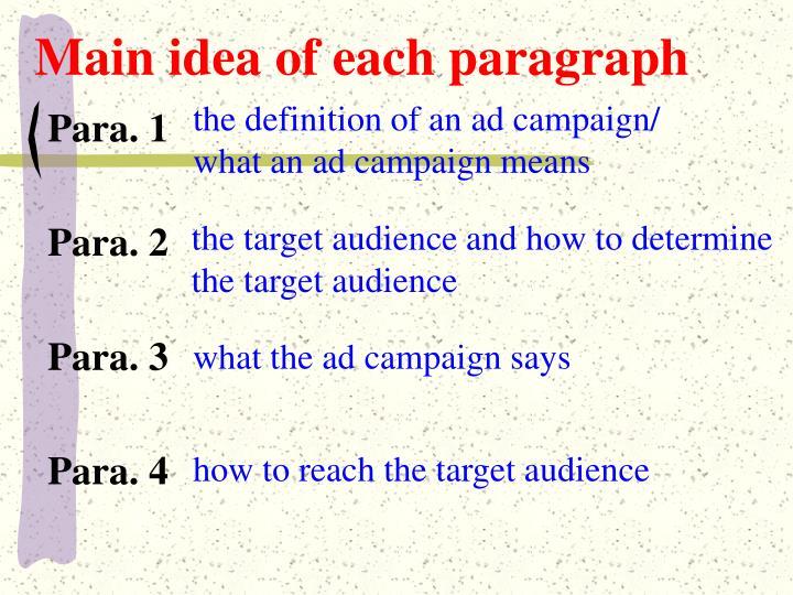 Main idea of each paragraph
