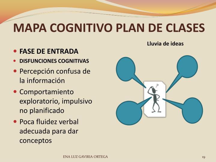 MAPA COGNITIVO PLAN DE CLASES