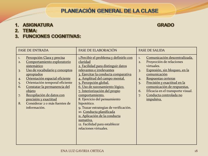 PLANEACIÓN GENERAL DE LA CLASE