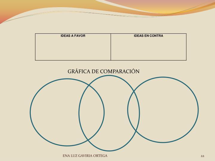 GRÁFICA DE COMPARACIÓN