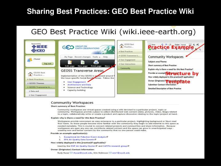 Wikipedia best practices : caralibro.ga