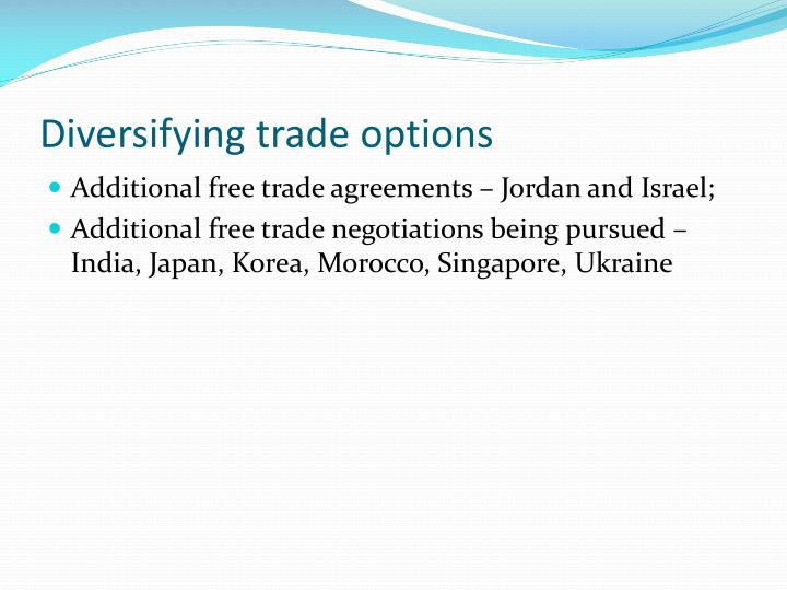 Trade options singapore