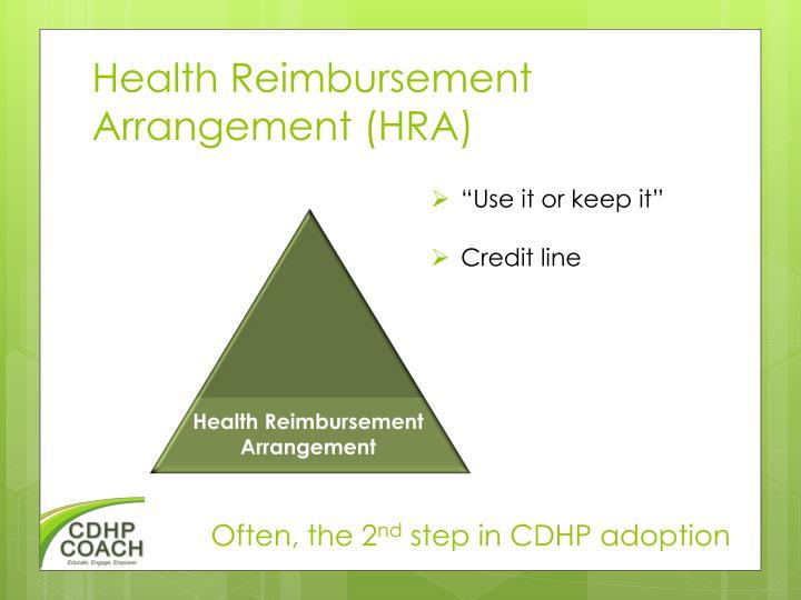 Health Reimbursement