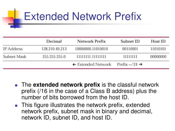 Extended Network Prefix