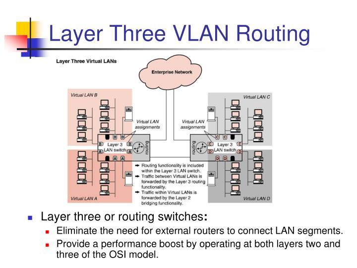 Layer Three VLAN Routing