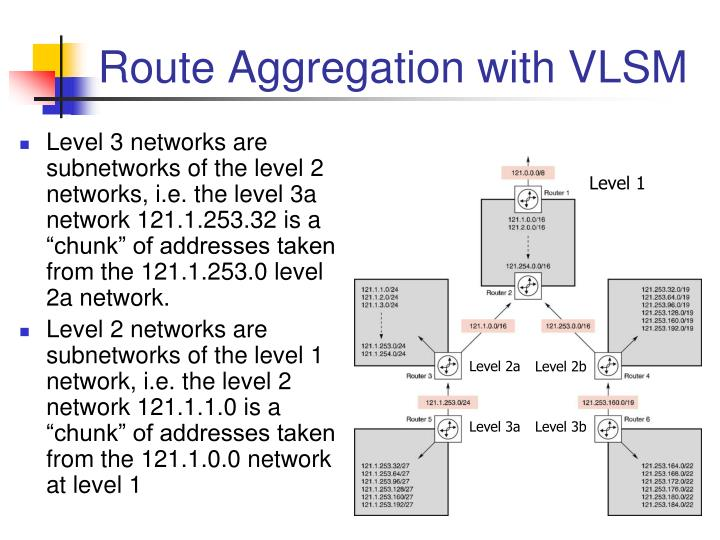 Route Aggregation with VLSM
