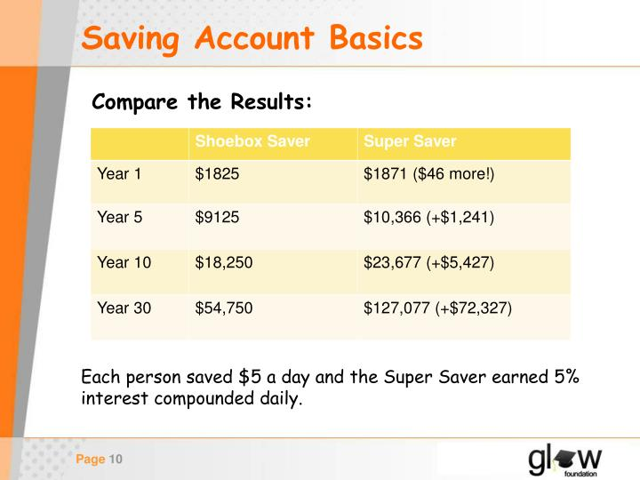 Saving Account Basics